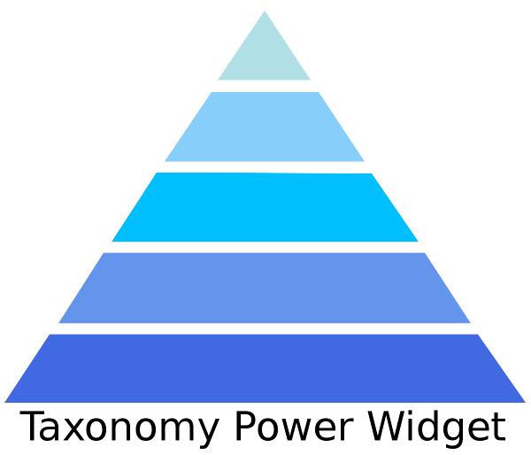 taxonomy-power-widget